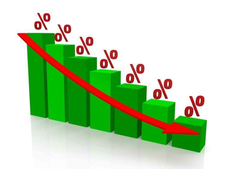 Graphenbalken Reduktion um Prozent