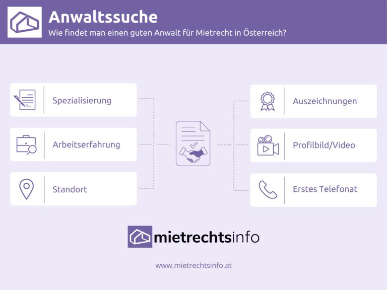 Infografik zu Mietstreit wegen Mängel Anwaltsuche