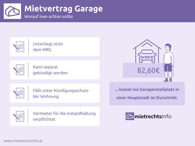 Infografik zu Rechtliche Infos Mietvertrag Garage