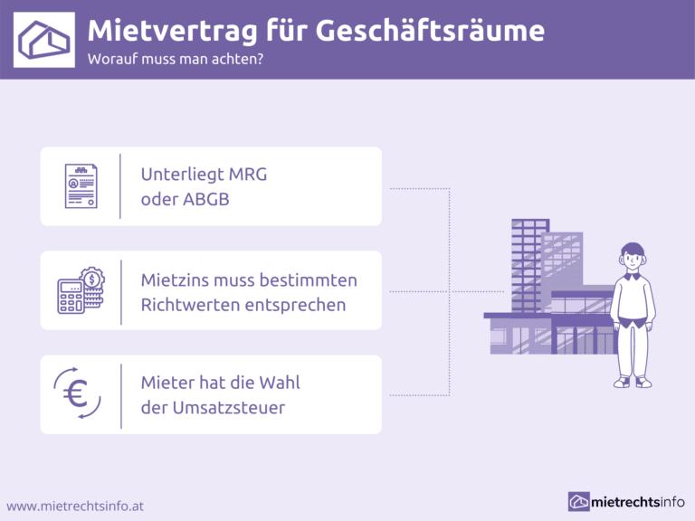 Infografik zu Rechtliches Mietvertrag für Geschäftsräume