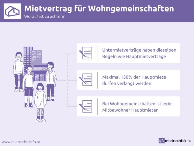 Infografik zu Rechtliches Mietvertrag für Wohngemeinschaften