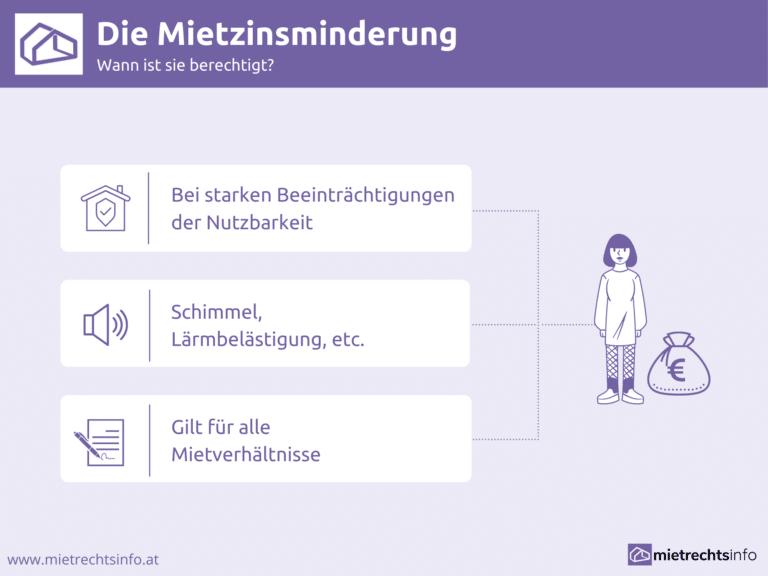 Infografik zu Rechtliches der Mietzinsminderung