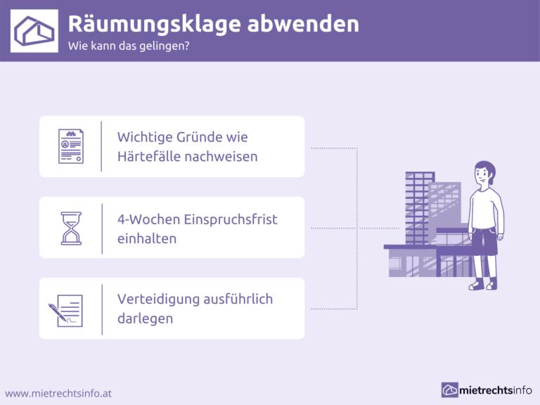 Infografik zu rechtlichen Rahmenbedingungen Räumungsklage abwenden